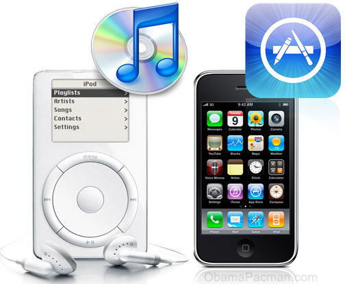 2000-2009 Decade of Apple Conquests, iPod, iTunes, iPhone, App Store