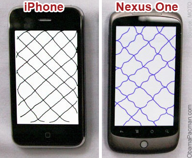 iPhone vs Nexus One, iPhone Wins Smartphone Touchscreen Performance Test