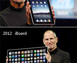 Product evolution, Future of Apple iPad is iboard in 2012?