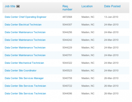 Apple Maiden North Carolina Data Center hiring, job listings