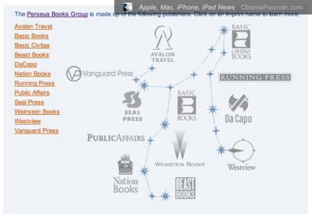 Perseus Books Group Members