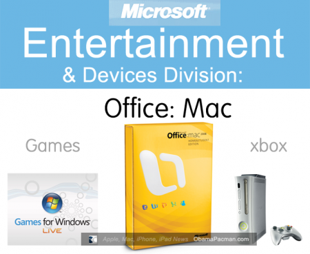 Microsoft Entertainment and Devices Division, Xbox 360, Mac Office for Apple computers Are Fun
