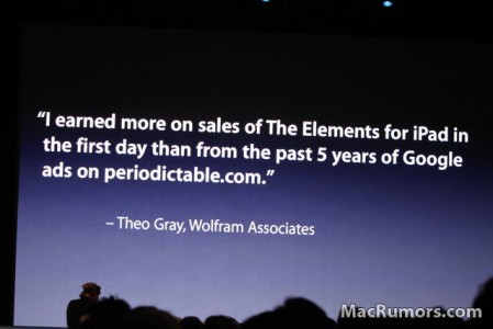 Elements developer: App Store Pays more in 1 day than 5 years of Google ads, Apple WWDC 2010 Steve Jobs Keynote