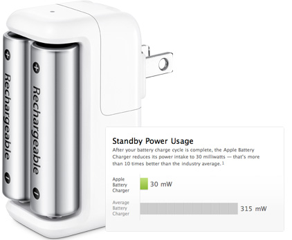 Apple environmentally friendly AA battery charger