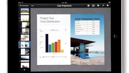Work, keynote powerpoint presentation app, iPad TV ad