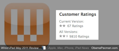 Wired iPad App Store Customer Rating April 2011