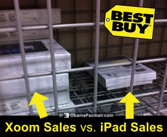 iPad 2 sales vs Xoom sales Best Buy inventory