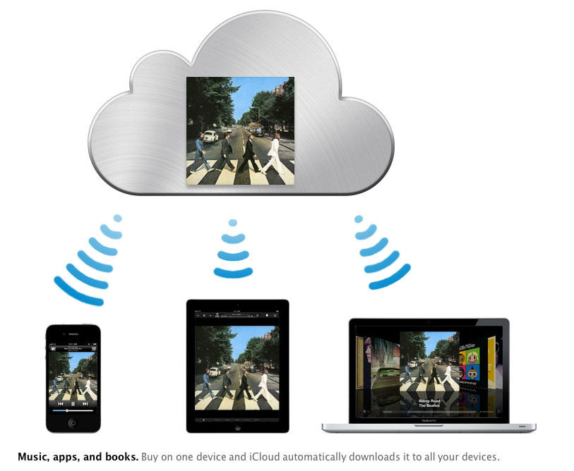 how to download music on icloud