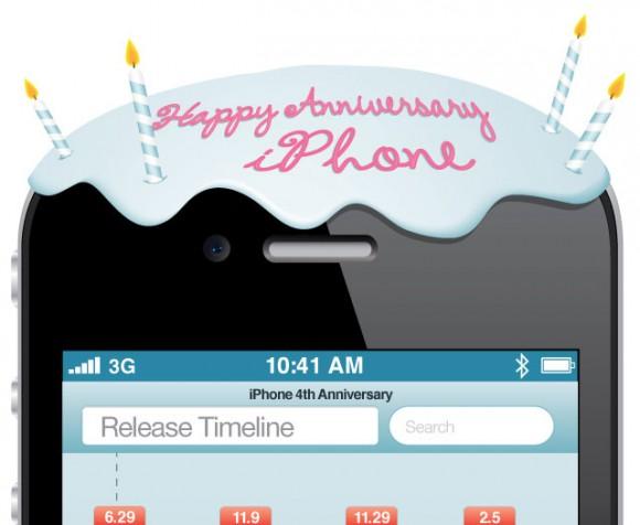 iPhone Birthday Cake Infographics