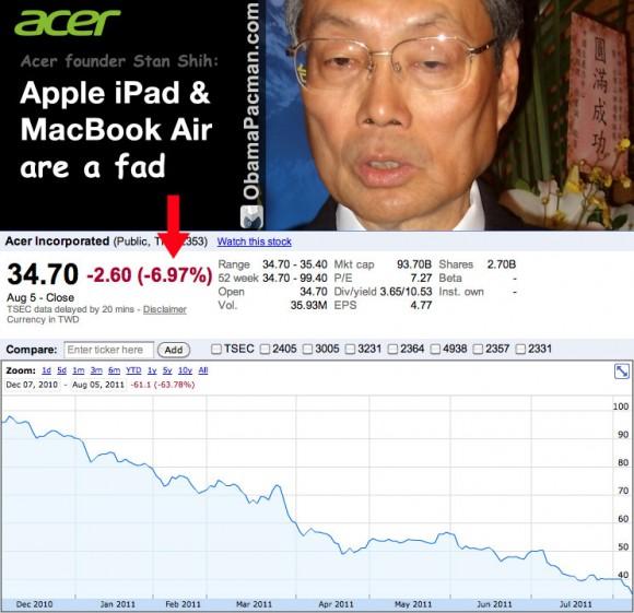 Stan Shih says iPad MacBook Air Fad, Acer Stock Dive