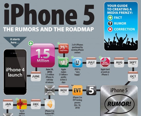 thumb iPhone 5 rumor roadmap