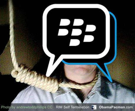 RIM BlackBerry Self Termination