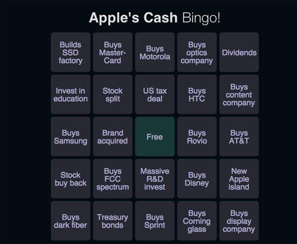 Apple Financial Conference Call Bingo