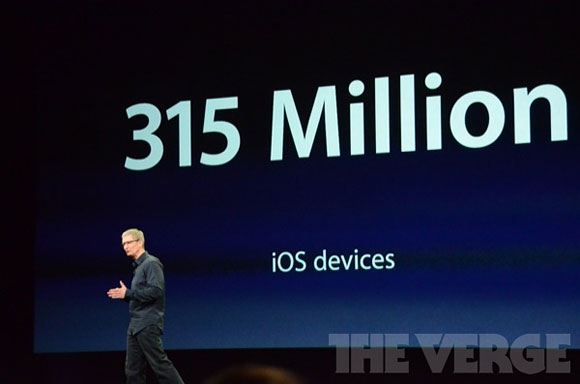 Apple iPhone iPad iPod touch sales up to 2011 Q4