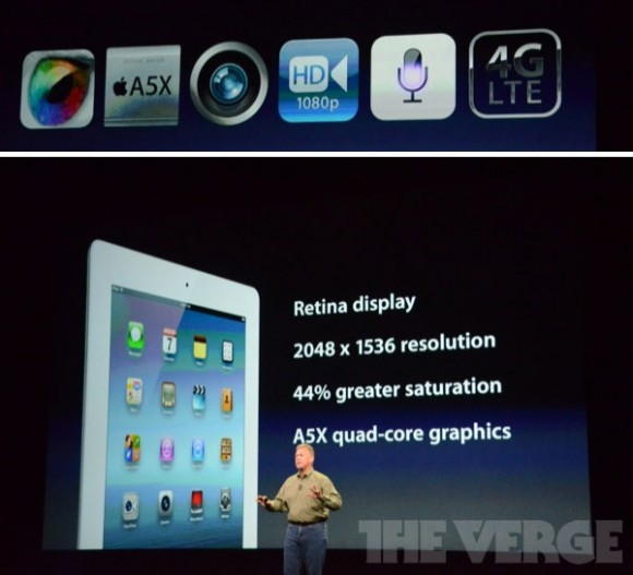 iPad 3 specs Apple media event March 7