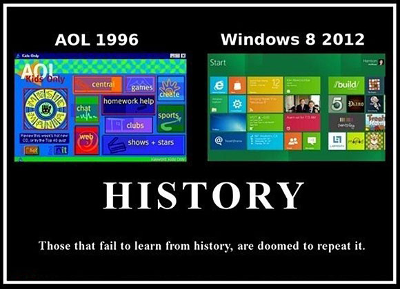 AOL 1996 vs. Microsoft Windows 8