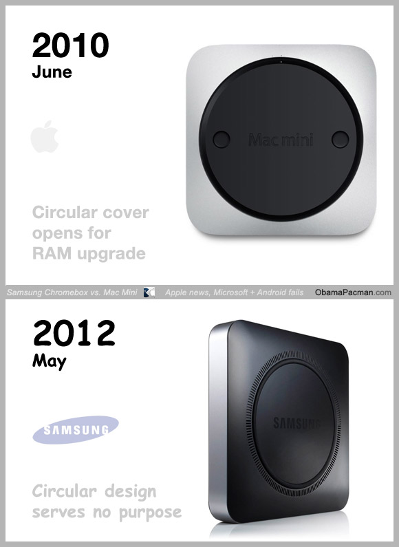 Mac Mini vs SameSung Knockoff