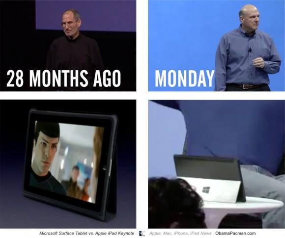 Microsoft Surface tablet vs Apple iPad