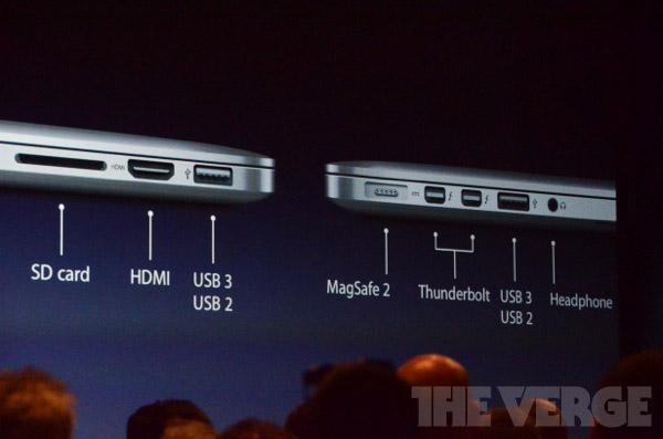 Apple Macbook Pro Hdmi Port Ports Apple 2012 Macbook Pro