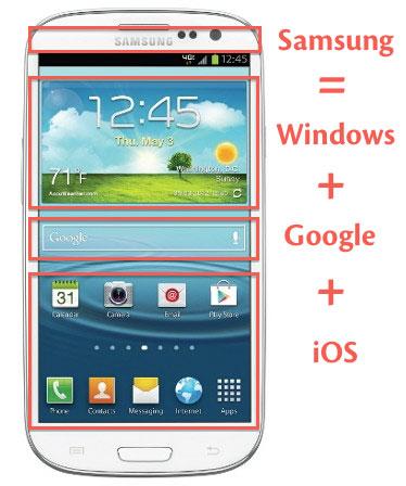 Samsung Windows Google iOS