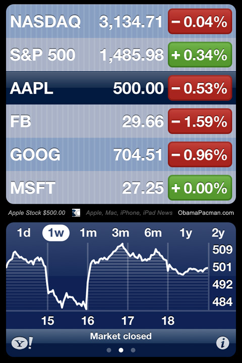 Apple Stock 500 USD Jan 19 2013