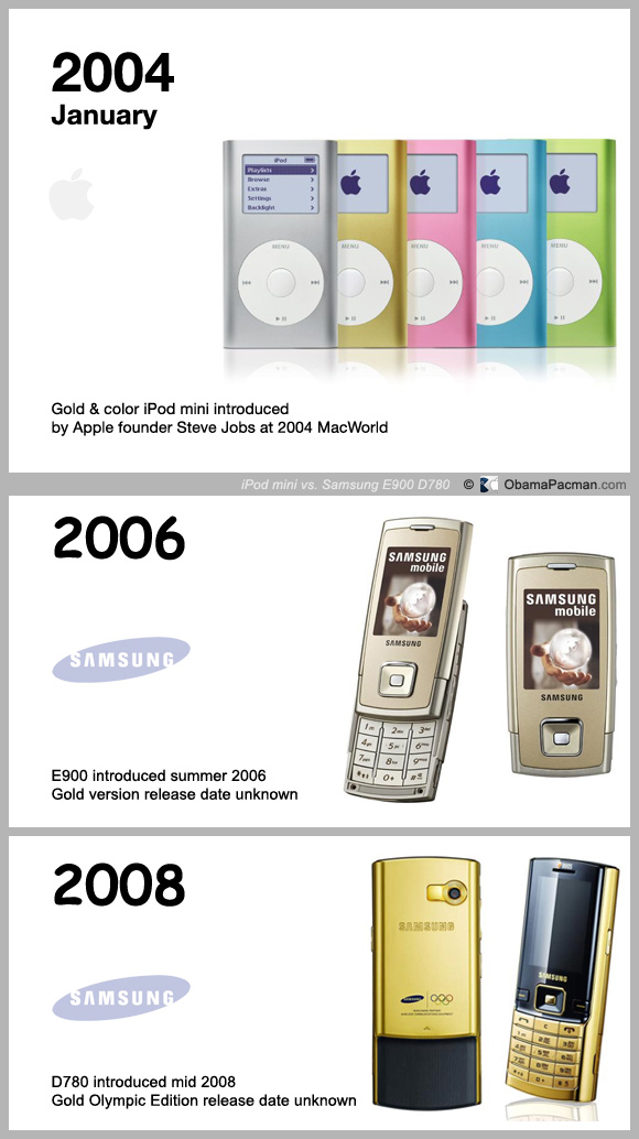 Gold Samsung phone E900 D780 vs gold iPod mini