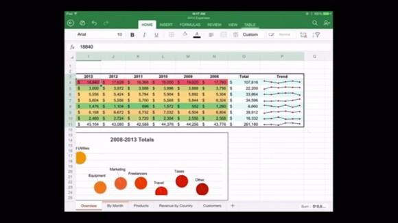 Excel iPad app Sparklines